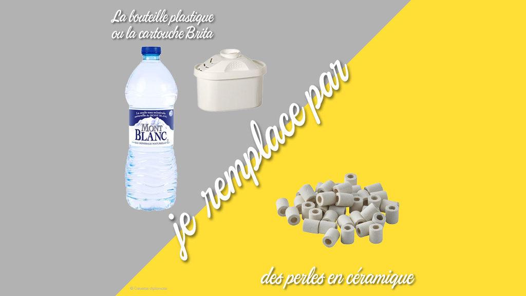 Purifier l'eau en zéro déchet avec les perles de céramique.